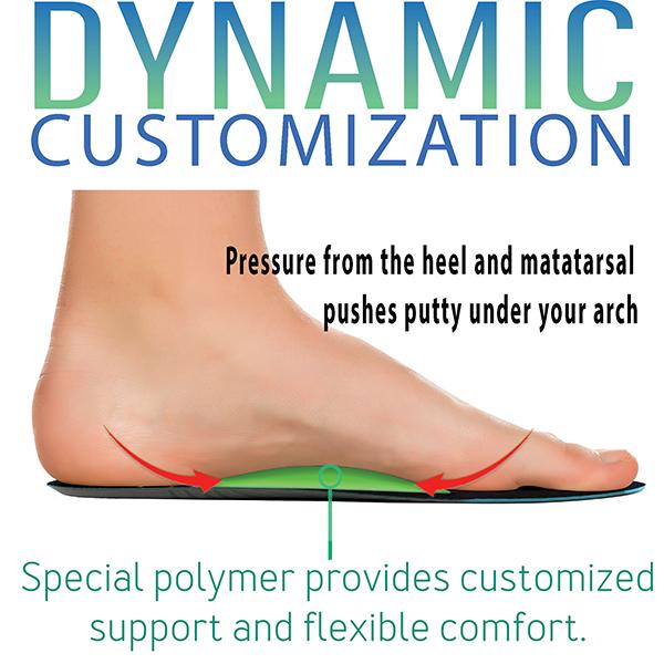 2. Dynamic Customization - EdenSoles